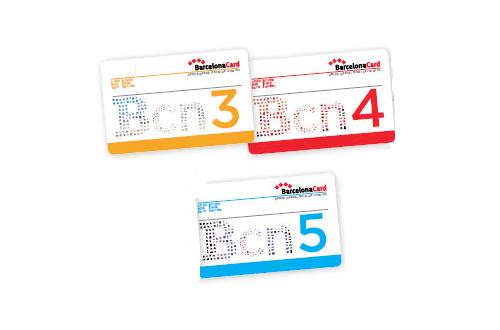 comprar Barcelona Card online