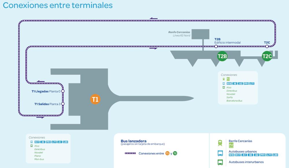 Anschluss T1 - T2