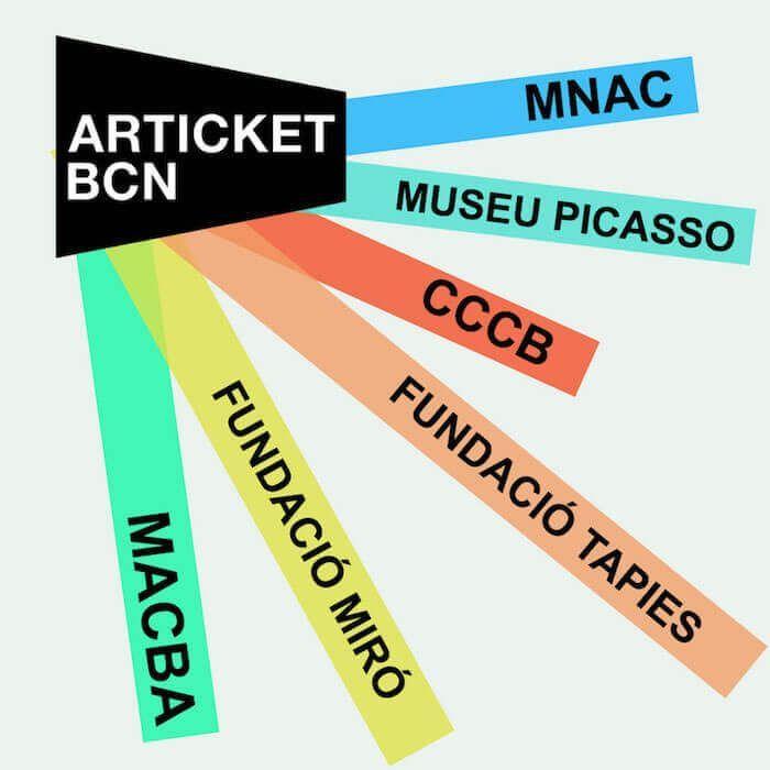 Museo Picasso con ArticketBCN