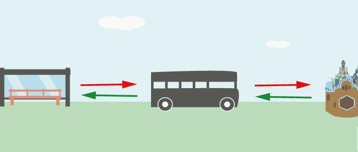 Bus Güell: El autobús lanzadera para llegar al Park Güell